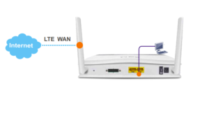 Routeur Vigor LTE 200n